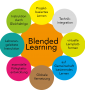 blended_learning_grafik.png